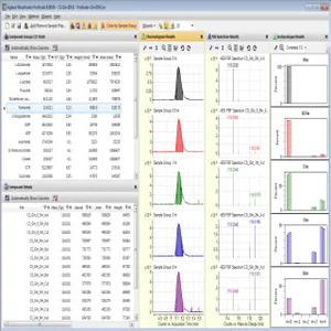 Profinder Software