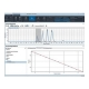 GPC/SEC Software for OpenLAB CDS